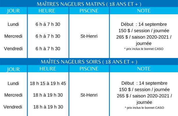 Natation maîtres (1)