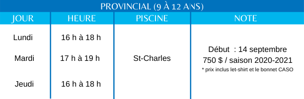 Natation provincial (1)